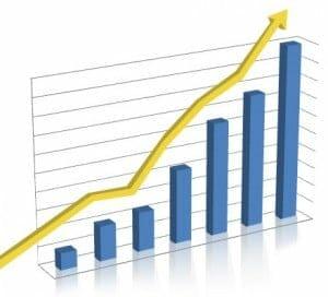 Marktforschung Prognose