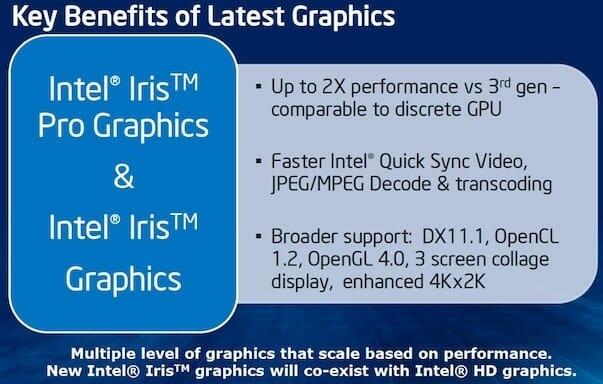 Vorteile des Iris Grafikchips