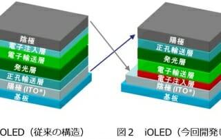 NHK OLED