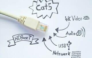 HDBaseT vereint HDMI, LAN, USB und Stromanschluss mit einem handelsüblichen CAT 5 Kabel