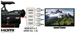 4K Live View JY-HMQ30 Kamera