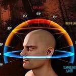 Auro 3D Simulation
