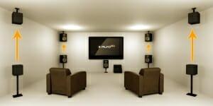 Auro 3D 9.1 Setting