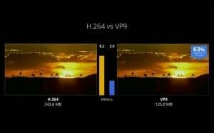 h.264 vs VP9