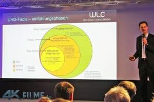 Marcel Gonska über den aktuellen Stand der UHD Standardisierung