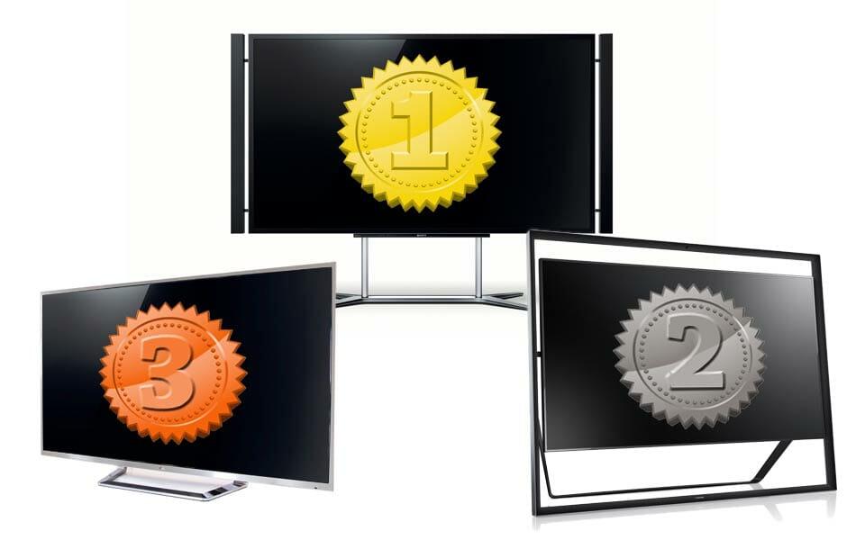 Sony fuerht den 4K Fernseher Markt an knapp dahinter Samsung
