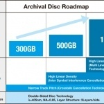 Archival Disc Roadmap