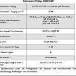 Datenblatt Philips UHD 880 Media Player