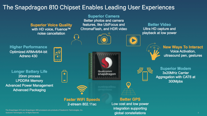 Qualcomm Snapdragon 810 Features