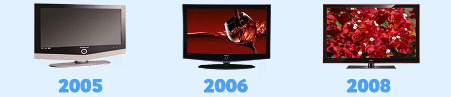 TV-von-2005-bis-2008