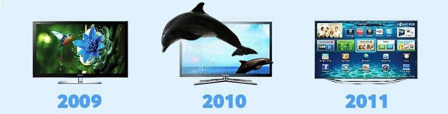 The Evolution of Samsung TV von 1970 bis 2015