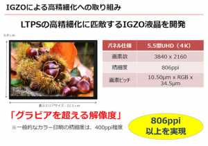 Sharp IGZO 5.5 Zoll 4K Display mit 806ppi