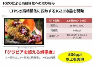 Sharp IGZO 5.5 Zoll 4K Display mit 806ppi