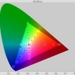 Farbwiedergabe nach Graustufen-Kalibrierung KD-55X9305C