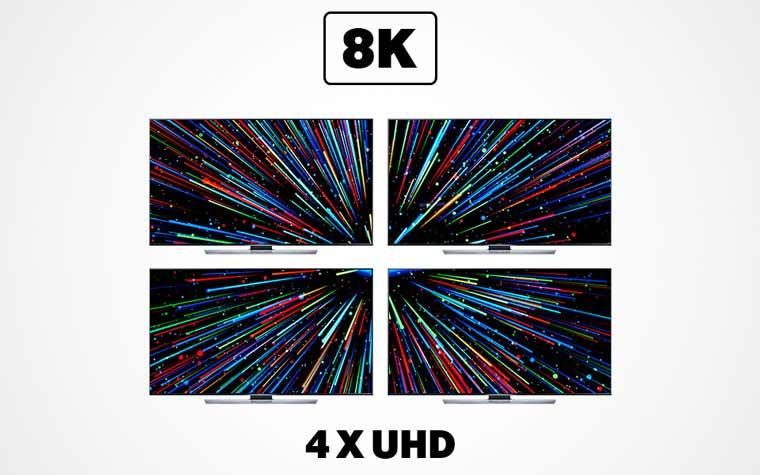8K Auflösung