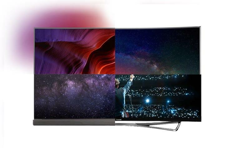 Der perfekte 4K Fernseher