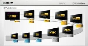Sony TV-Lineup 2016