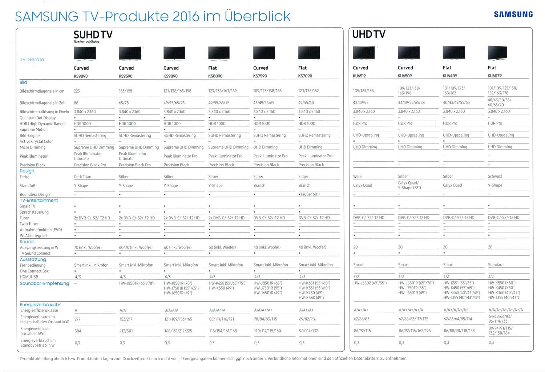 Samsung 4K Fernseher 2016