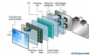 lcd-led-panel-aufbau