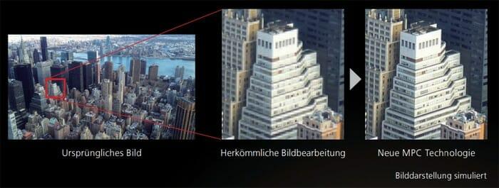 Multiple-Pixel-Control verbessert Full-HD und 4K Inhalte