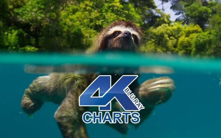 4K Blu-ray Charts der KW 18
