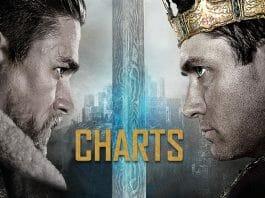 4K Blu-ray Charts Kalenderwoche 41