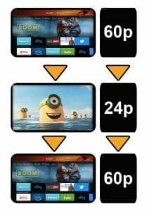 """Der automatische Framerate-Wechsel des """"Cinema Modus"""" könnte von einem kurzen Aufflackern des Bildschirmes begleitet werden"""