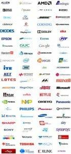 Alle Mitglieder des HDMI Forums