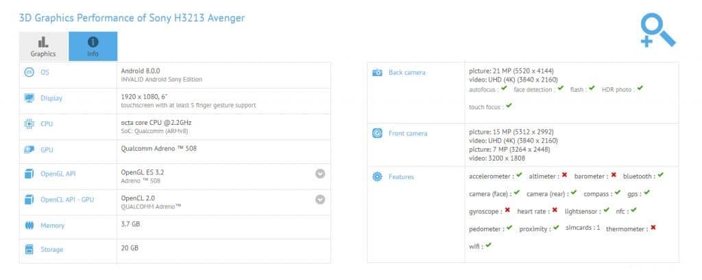 Die Daten zum Benchmark Test des Sony Xperia 2018 (Avenger) sind online für jedermann einsehbar