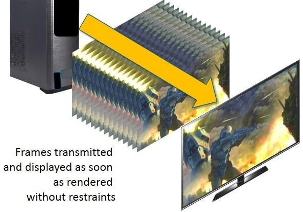 Variable Bildwiederholfrequenz unter HDMI 2.1 sorgt für eine stabile Bildwiedergabe für Games & Filme