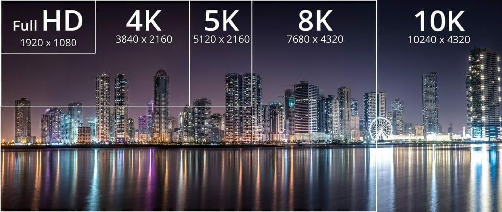 Vergleich zwischen Full-HD, 4k, 5k, 8k und 10k Auflösung