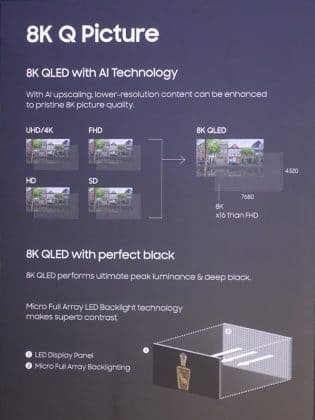 Der 8K Q Picture TV nutzt ein QLED-Display mit direktem Micro-LED FALD (Full Array LED Backlight).