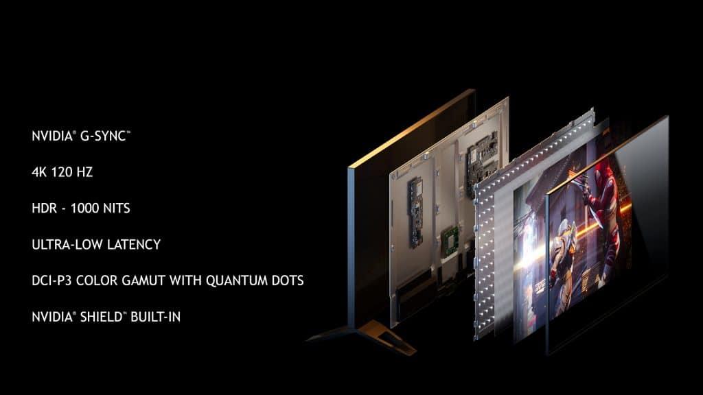Der Nvidia BFGD 4K Montor nutzt Quantum Dot-Material mit direktem LED-Backlight und deckt so den kompletten DCI-P3 Farbraum ab und schafft eine maximale Helligkeit von 1.000 nits