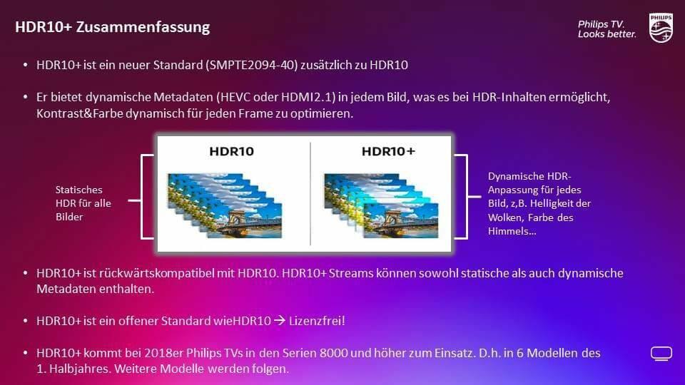 HDR10+ (Plus) Zusammenfassung