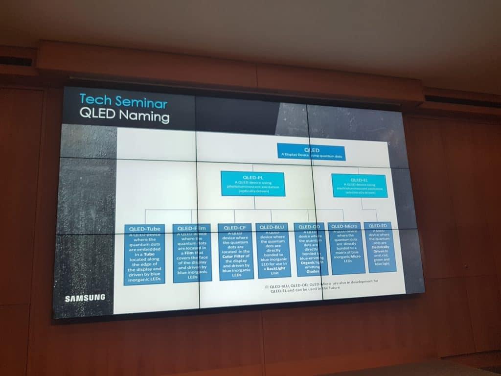 Bereits in einem QLED-Seminar im April 2017 wurden QLED-TVs mit Micro-LED und OLEDs als Lichtquelle in Aussicht gestellt