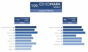 xOMark Mobile Huawei P20 Pro