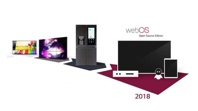 Die Open-Source-Edition der webOS Oberfläche soll die Plattform weiter nach vorne bringen