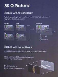 """Neue AI-unterstützte Prozessoren wie die """"8K Q Picture Engine"""" von Samsung heben niedriger auflöste Inhalte auf 8K-Qualität"""