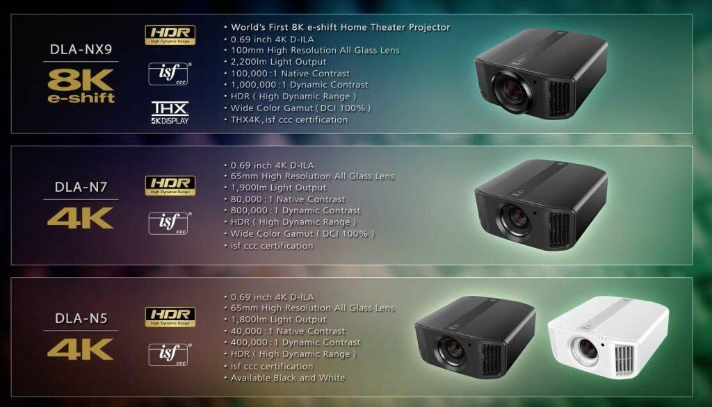 Alle Highlight-Features des DLA-N5, DLA-N7 und DLA-NX9 kompakt zusammengefasst