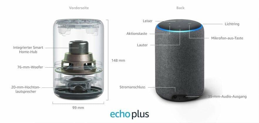 Alle technischen Komponenten des Echo Plus 2018 (2. Generation)