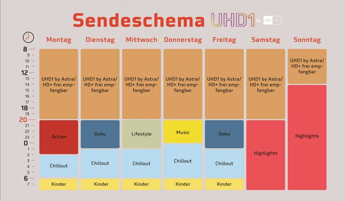 Der Sendeplan von UHD1 by HD+ zum kostenlosen Download