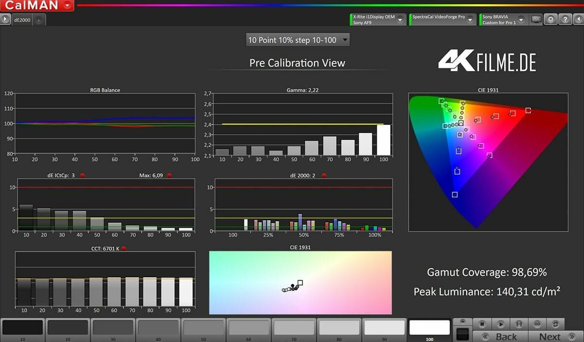 Die Werte vor der Bildkalibrierung des AF9 in SDR (Bildmodus: Benutzer)