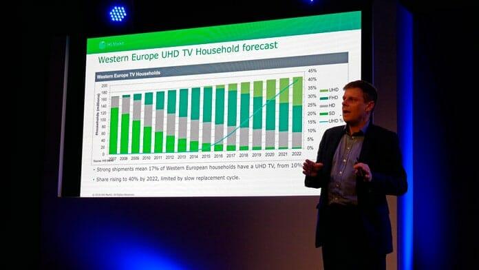 40% der TV-Haushalte besitzen bis 2022 einen UHD-Fernseher und wollen entsprechende Inhalte sehen