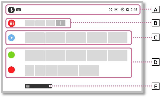 Der Home-Bildschirm von Android TV 8.0 Oreo wurde neu aufgebaut