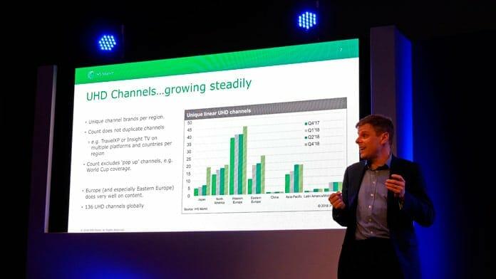 Die Anzahl an 4K UHD Fernsehern wächst stetig, aber womöglich zu langsam um dem 4K Trend gerecht zu werden