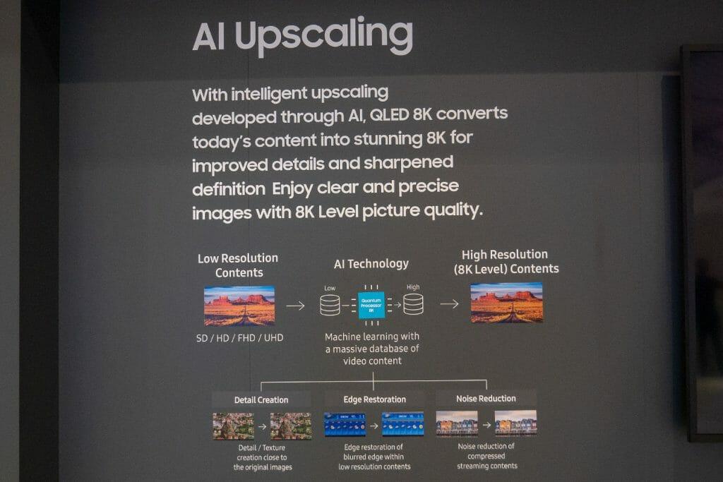 So verbessert der AI Quantum Processor die Bildqualität für niedrig aufgelöste Inhalte (Ausgabe in 4K sowie 8K)