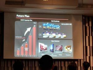 Die Roadmap von LG Display zeigt die ambitionierten OLED-Pläne (Bildquelle: oled-info.com)