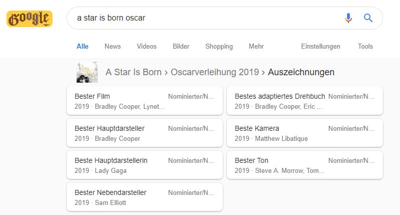 Oscar A Star Is Born