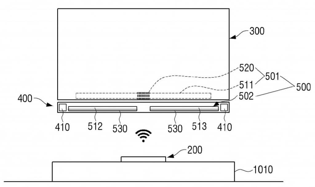 Eine Konzept-Zeichnung aus dem Samsung Patent zum kabellosen Fernseher