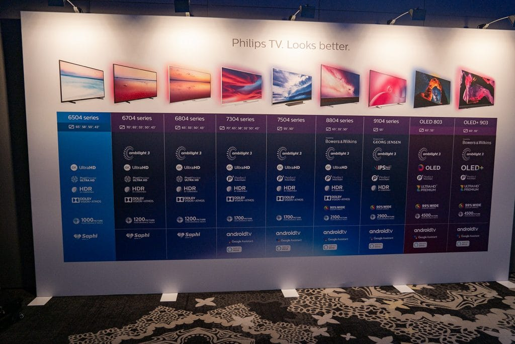Das aktuelle Philips TV Lineup 2019 - Stand: Frühling 2019